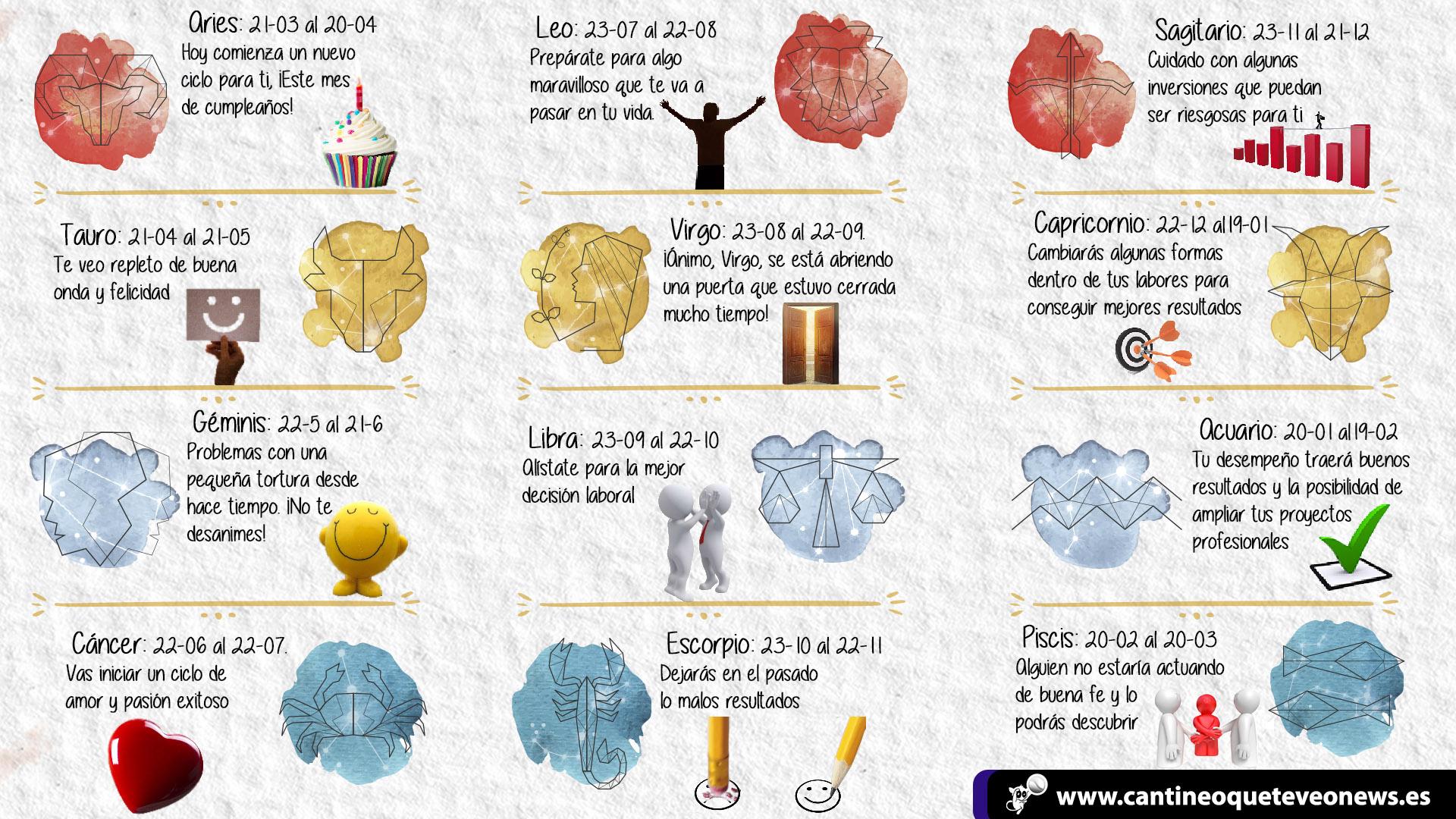 cantienoqueteveo- signos zodiacales