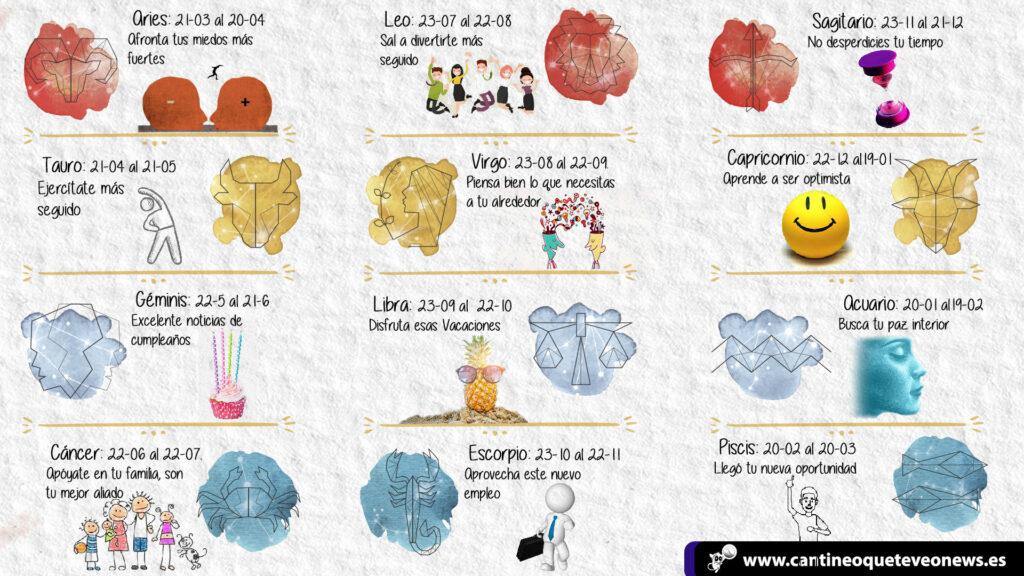 cantineoqueteveonews-horoscopo junio